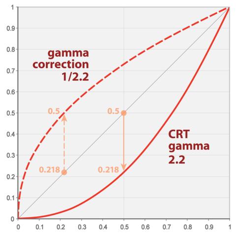 Gamma06_600