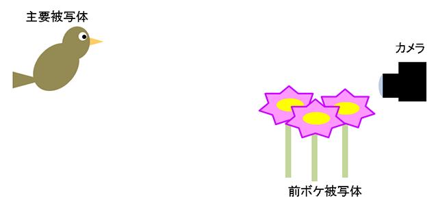 Maeboke