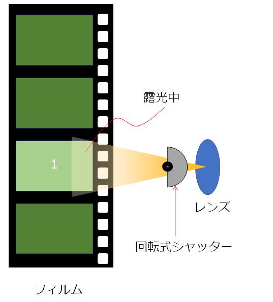 Cinema-3