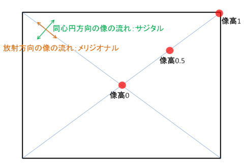 Sajitaru_2