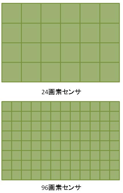 High_1_2