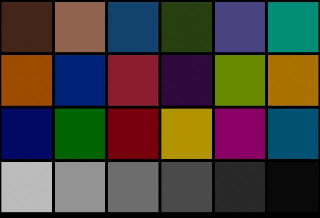 Colorchart_dark_nsaido