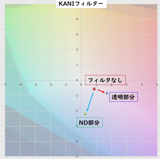 Kaninishi-2