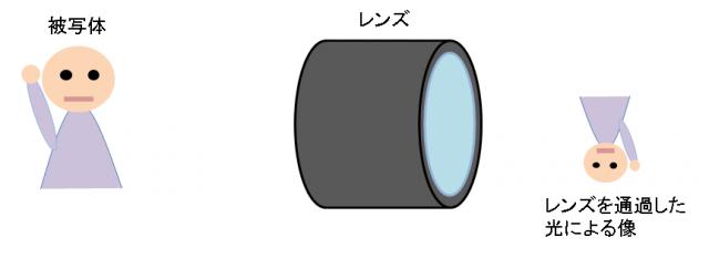 Prism-1