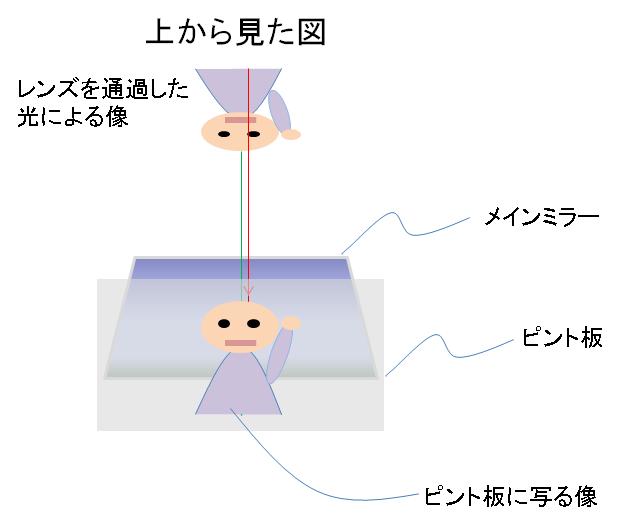 Prism-3