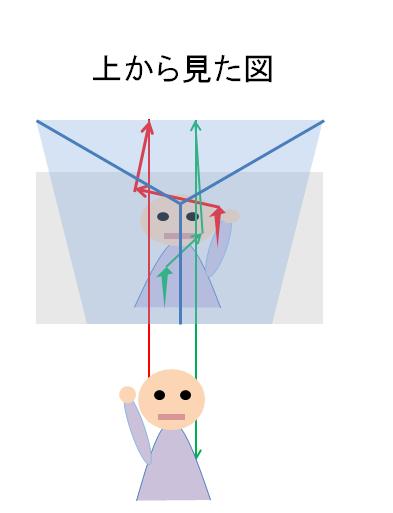 Prism-5